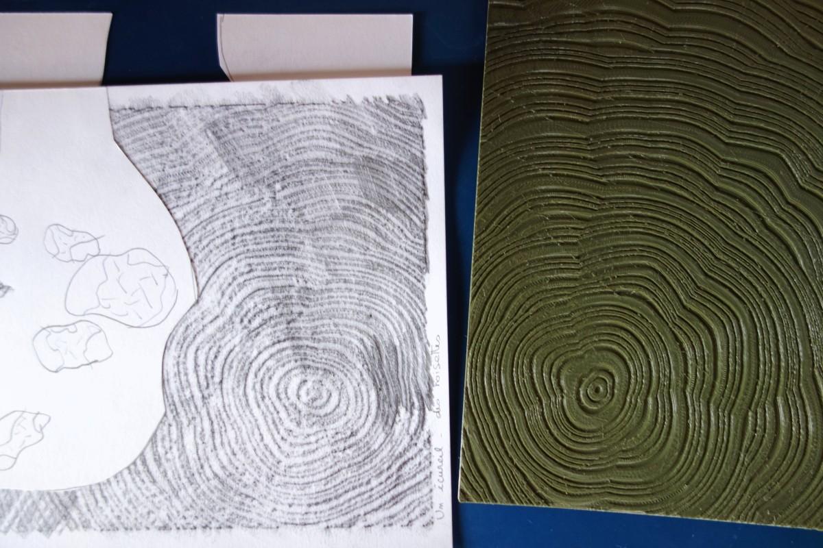 Plaque et dessin